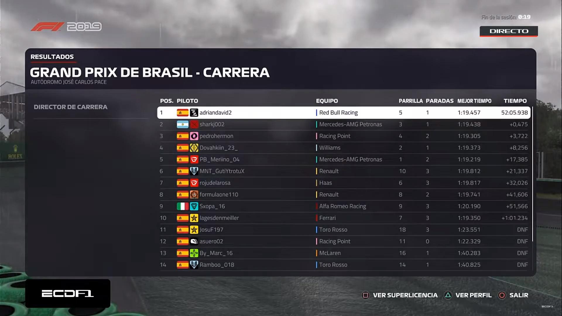 Resultados Gran Premio de Brasil (F1 2019 PS4 T15) Image