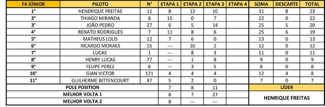 CLASSIFICA-O-ETAPA3-2