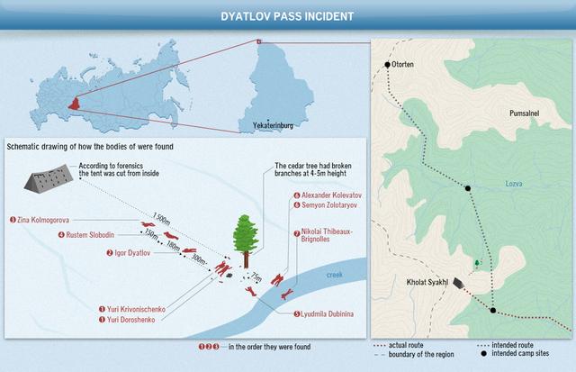 Dyatlov pass map 11