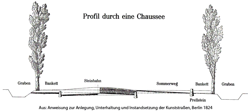 chausseebau-1824.jpg