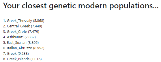 Your-closest-genetic-modern-populations
