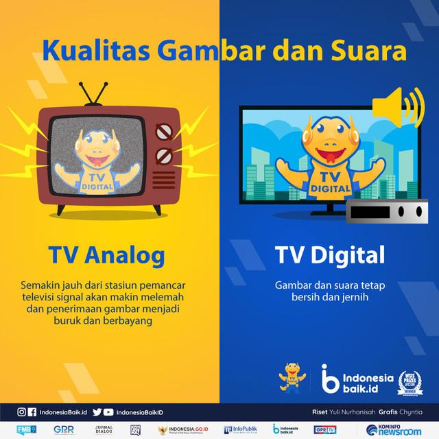 4729-1618992637-210420-IPP-TV-Digital-vs-TV-Analog-Mana-yang-Lebih-Baik-DV2