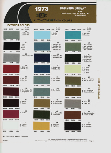 1973 Ford Paint codes P1249