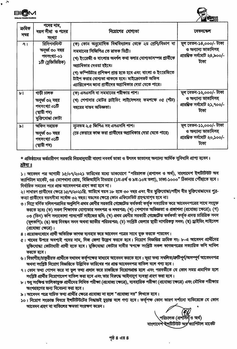 BICM Job Circular 03 2021 04 2021