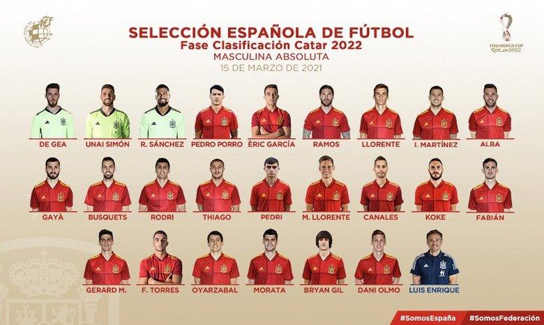 Selección española - Página 69 Seleccion