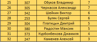 500-2