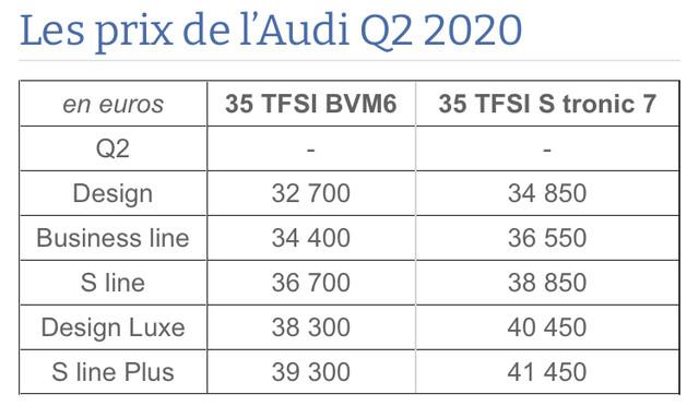 2016 - [Audi] Q2 - Page 28 AD6-D6717-F50-A-4-A77-B637-25-B575-F3-C505