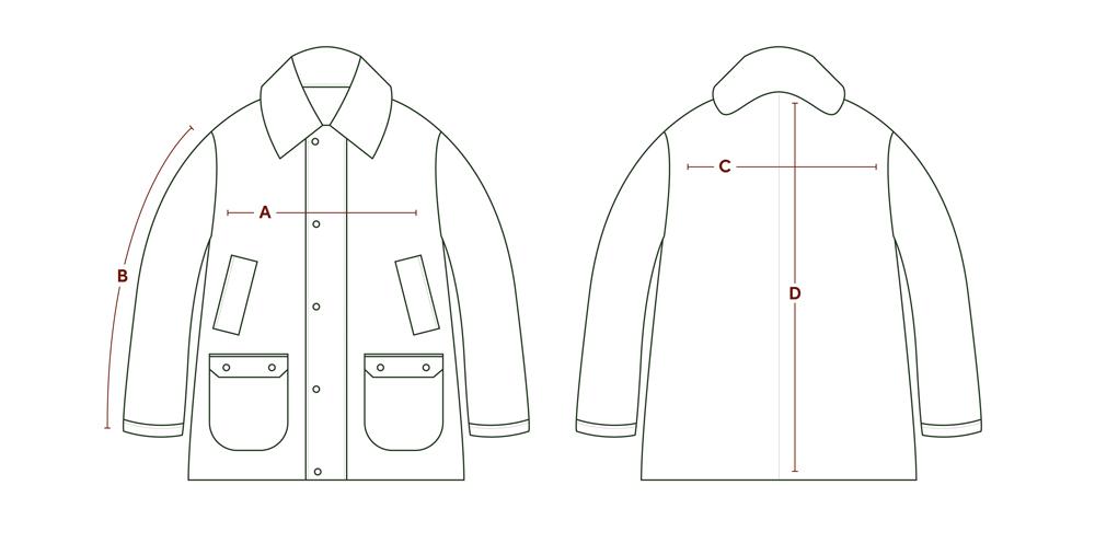 Jacket diagram