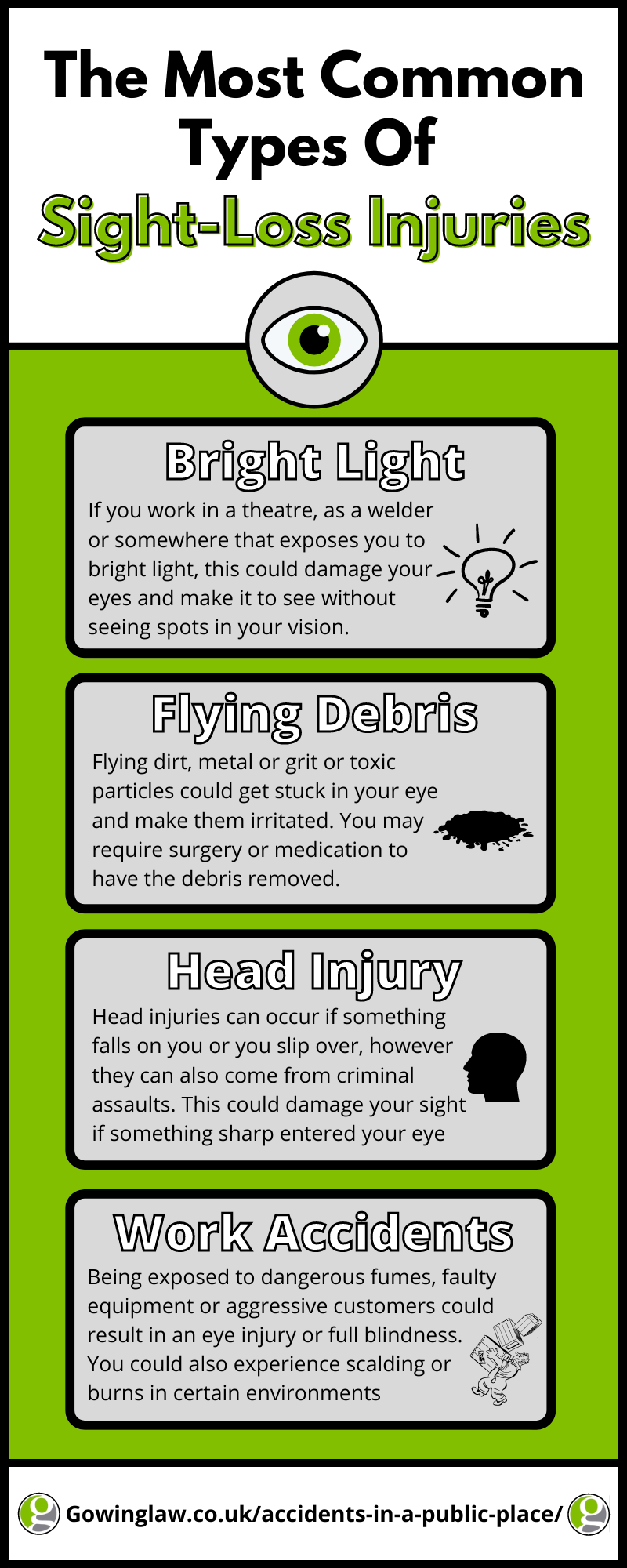 Sight loss injuries infographic