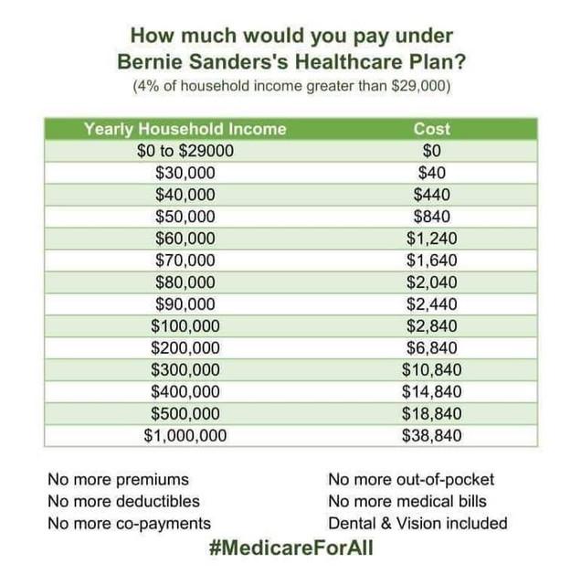 Medicare-For-All-Pay.jpg