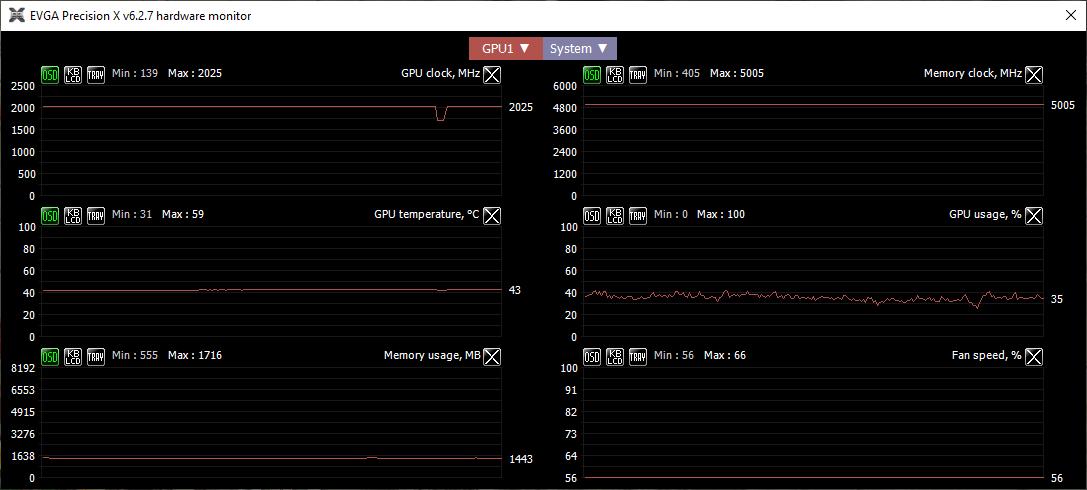 EVGA GTX 1080 hybrid real temp? DC in games, when ~57C temp