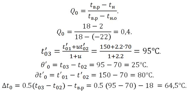 Блок формул 1