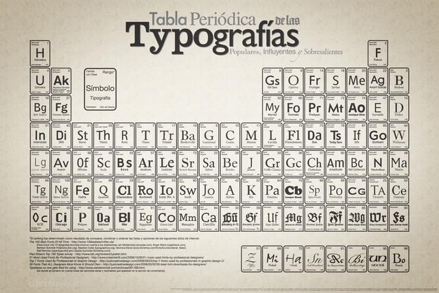 cn-tabla-periodica-fuentes.jpg
