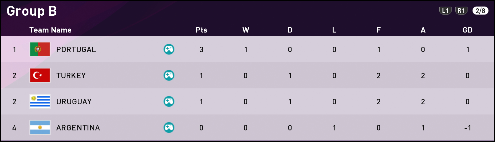 FTWC20-Group-B-1-Game.png