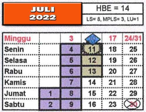 Juli 2022