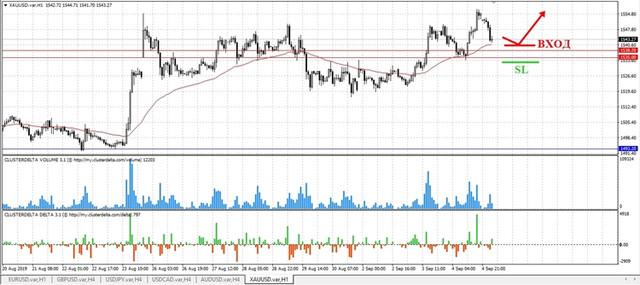 Анализ рынка от IC Markets. - Страница 37 Buy-gold-mini