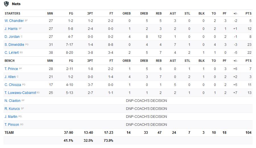 Screenshot-2020-03-11-NBA-National-Basketball-Association-Teams-Scores-Stats-News-Standings-Rumors-E
