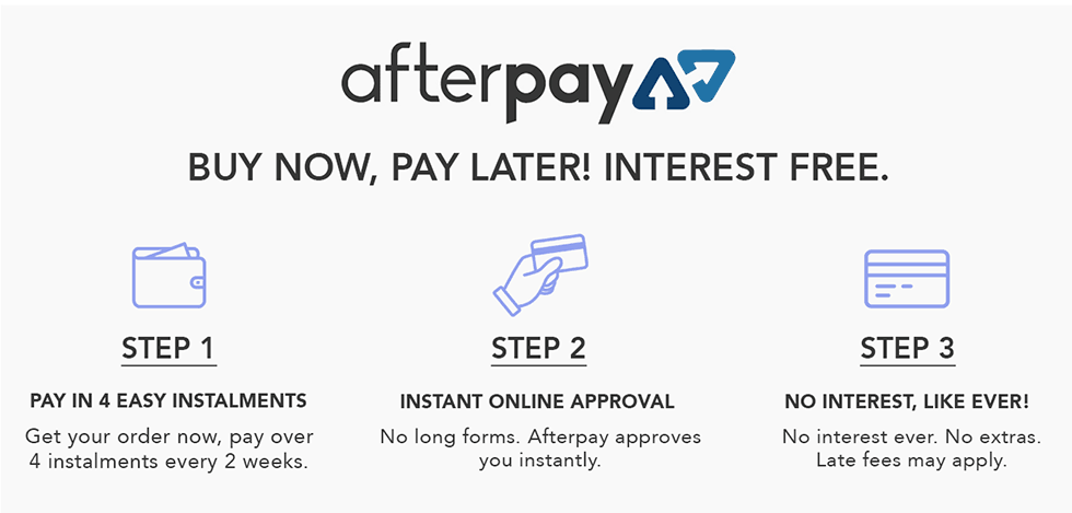 afterpay-how-it-works