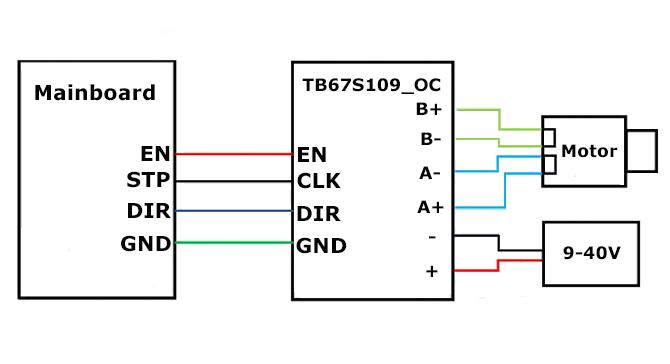 MKS-TB67-S109-OC-004