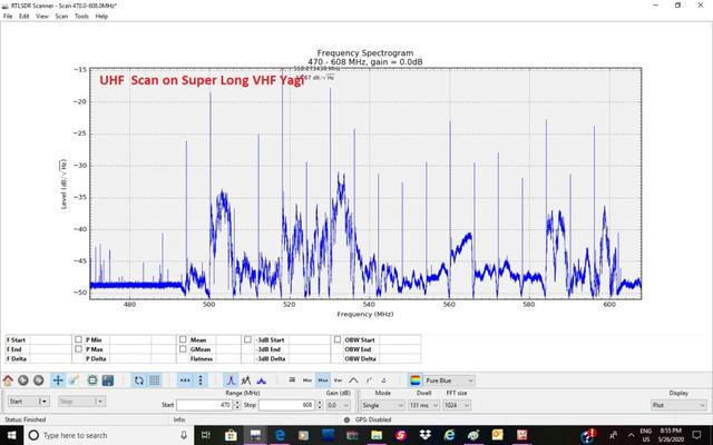 UHF-scan-on-MOD-5-Super-Long-Yagi-VHF
