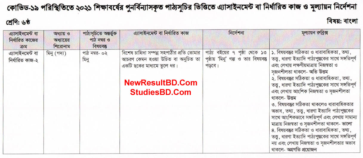 Class 6 Bangla 5th Week Assignment Question & Solution
