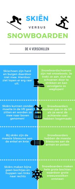 Infographic ski vs snowboard