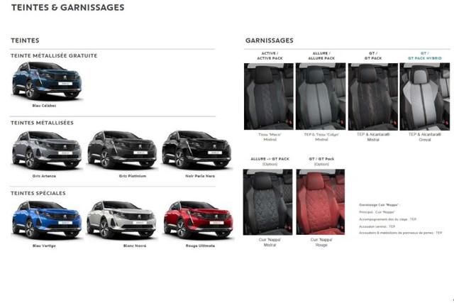 2020 - [Peugeot] 3008 II restylé  - Page 23 682-A9385-4413-40-D6-BD58-82681-B266-CC1