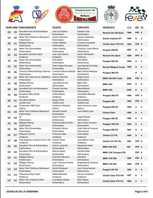 Campeonatos Regionales 2020: Información y novedades - Página 18 2