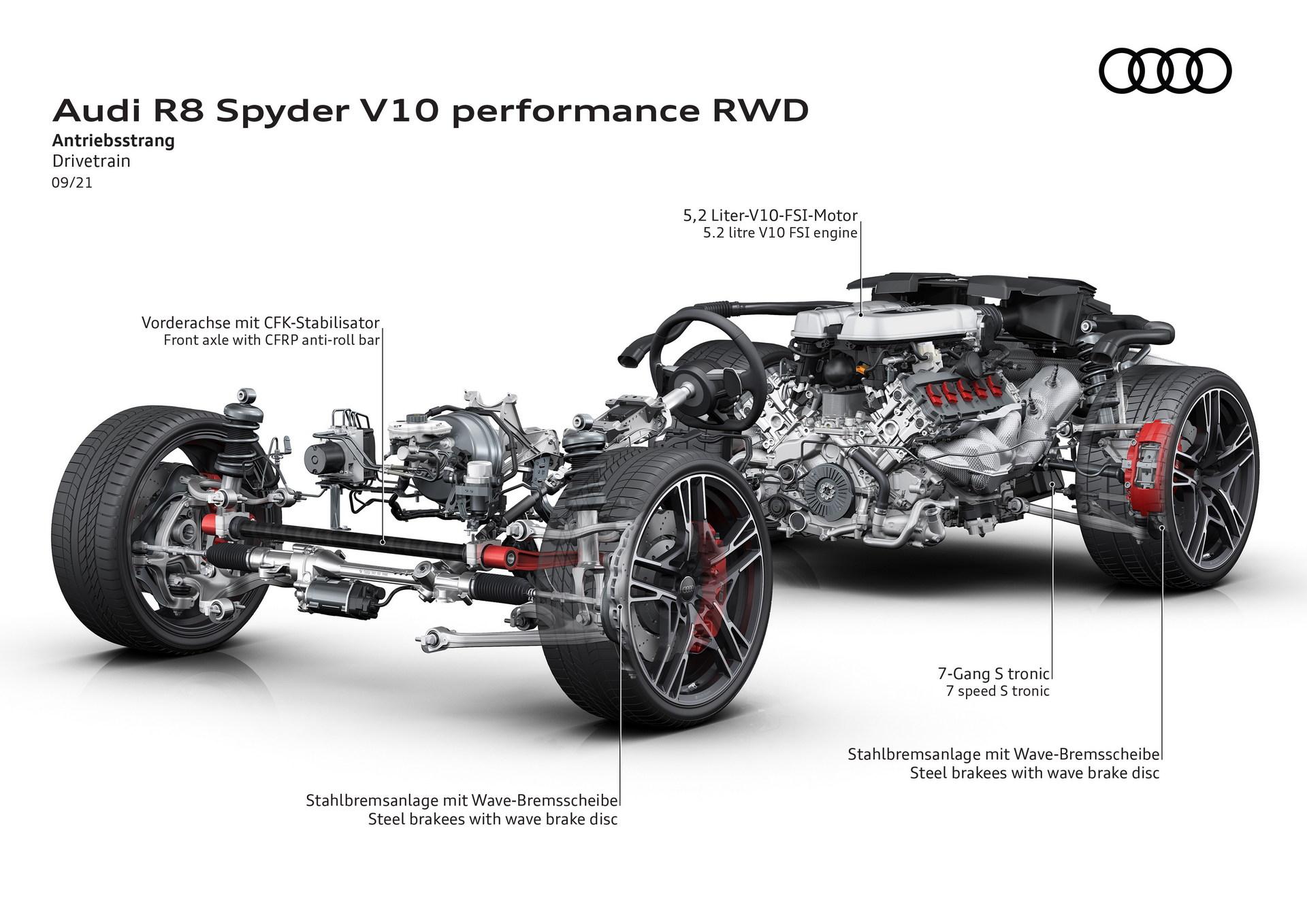 2022-Audi-R8-V10-Performance-RWD-23