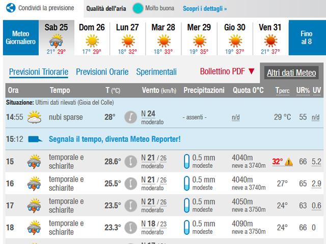 Screenshot-2020-07-25-Meteo-GIOIA-DEL-COLLE-Previsioni-fino-a-15-giorni