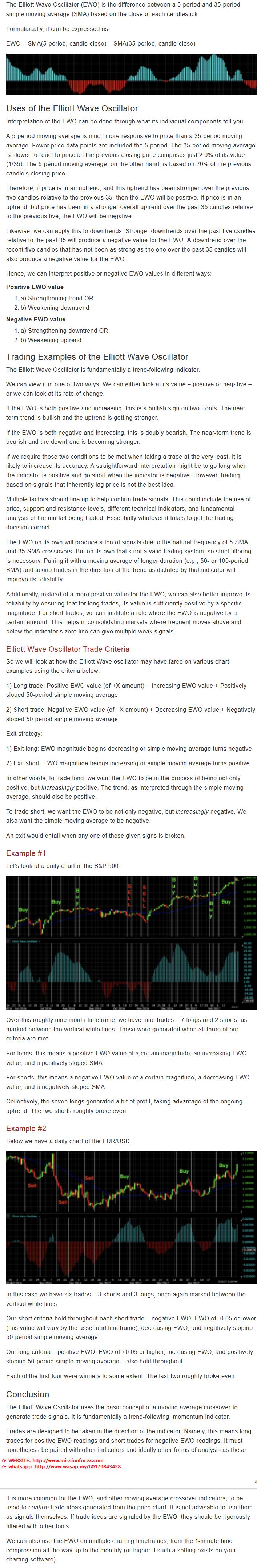 Forex Real Profit EA BONUS Elliot oscillator – waves