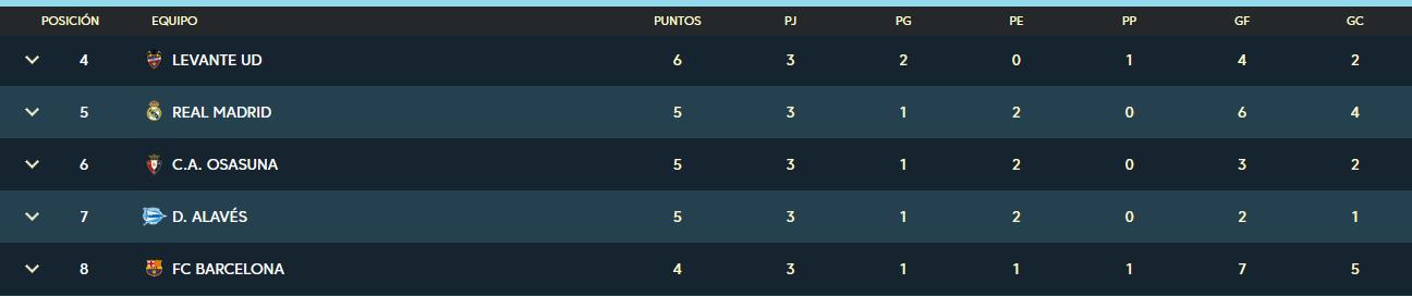 Real Valladolid C.F. - C.A. Osasuna. Domingo 15 de Septiembre. 18:30 Clasificacion-jornada-3