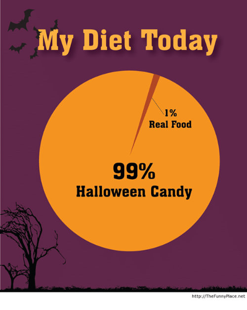 my-diet-today-1-real-food-99-halloween-candy-http-5756590