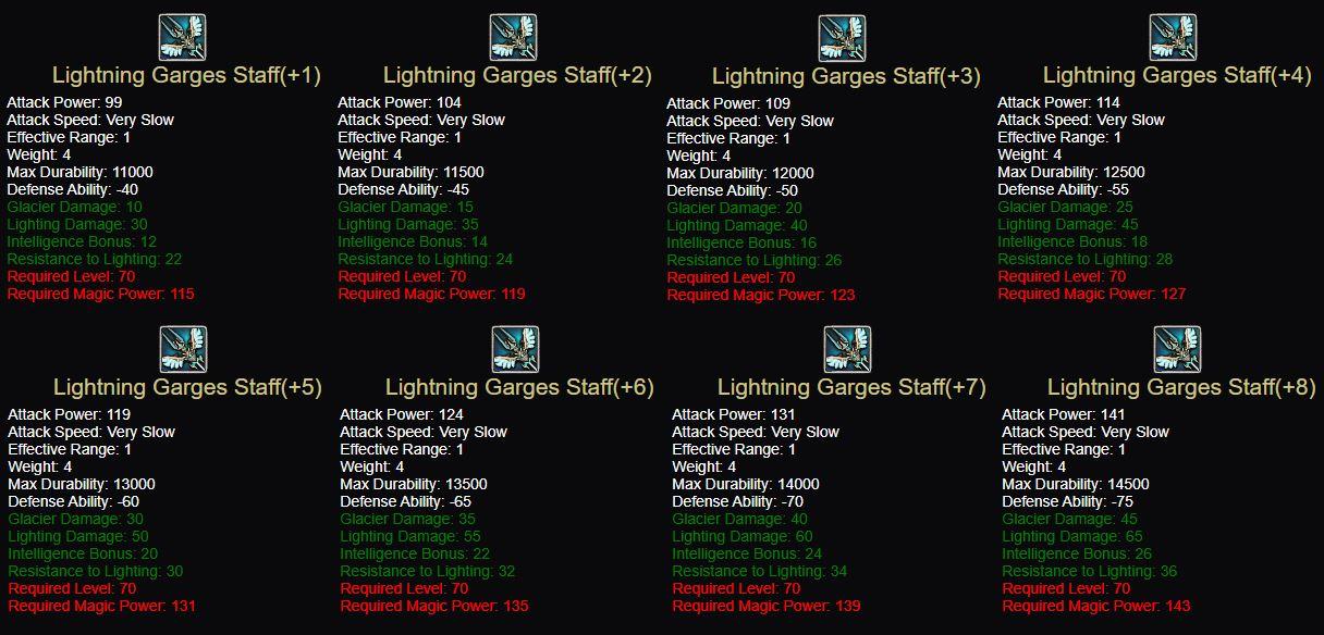 Garges-Lightning-Staff.jpg