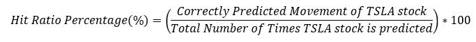 TSLA-Hit-Ratio-formula