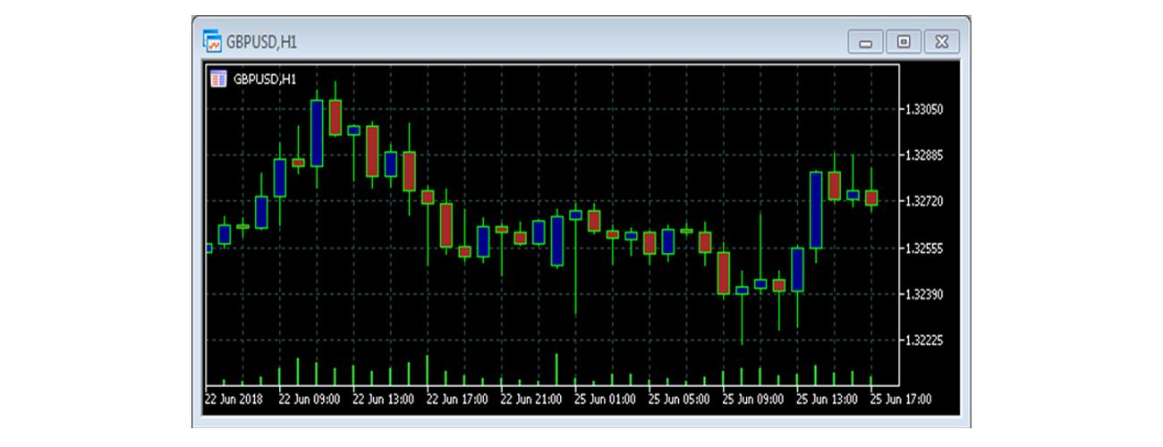 Candlestick-Chart-Sample-Profiti-Xpedia