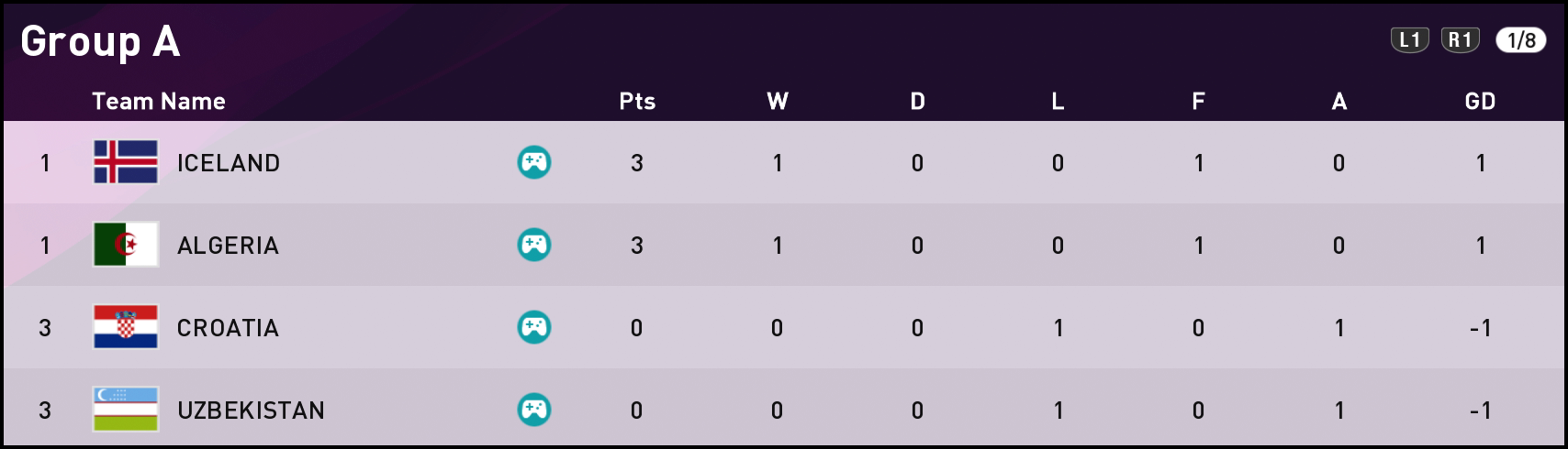 FTWC20-Group-A-1-Game.png