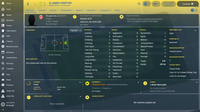 Jamie Cureton Overview Profile
