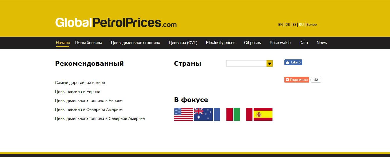 Сервис с информацией по ценам на топливо