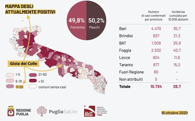 Bollettino-Covid-16102020-pdf-copia-1