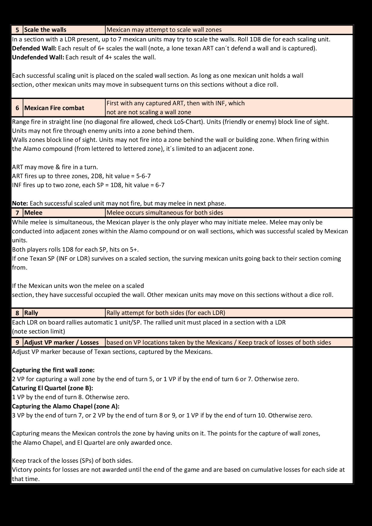 Alamo-Microscale-Rules-002.png