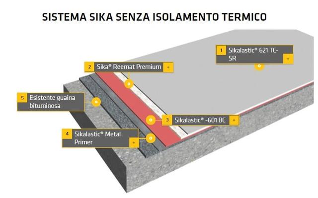 Sika-Isollamento-termico-min