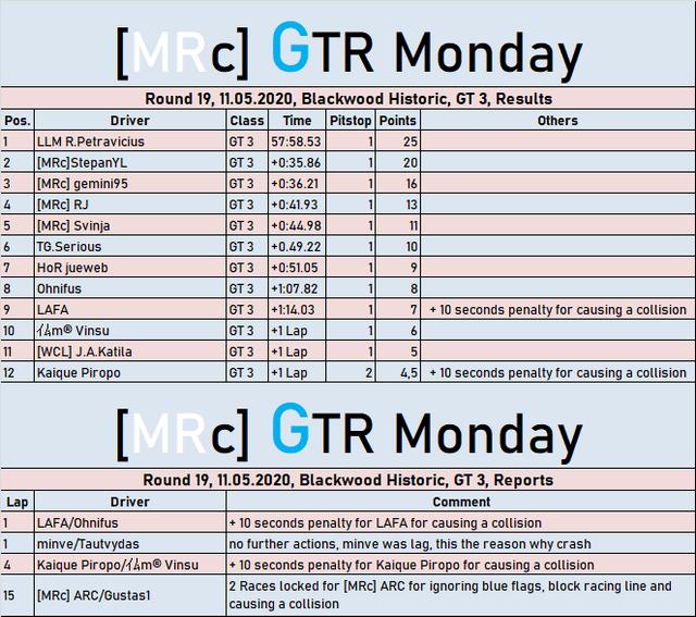 GTR-Monday-11-05-20