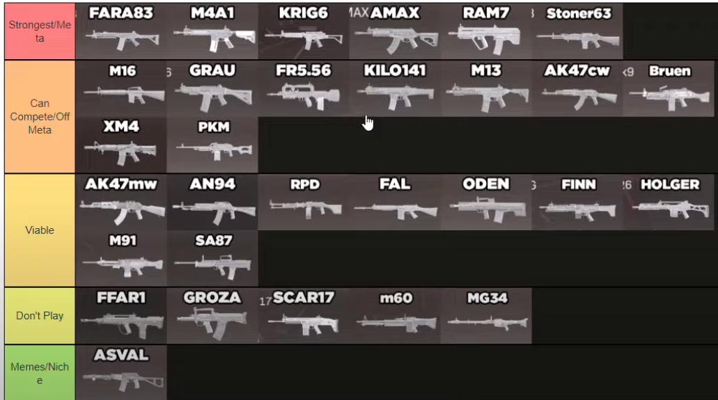 Mid-Long-Range-Meta.png