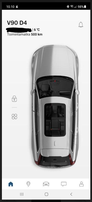 Volvo-Cars