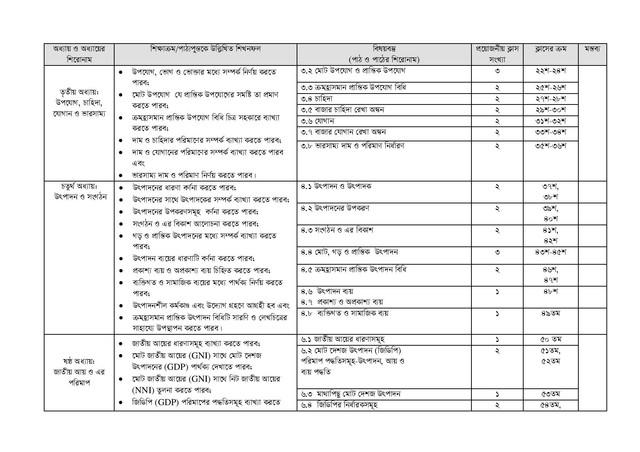 13-SSC-Economics-2022-page-003