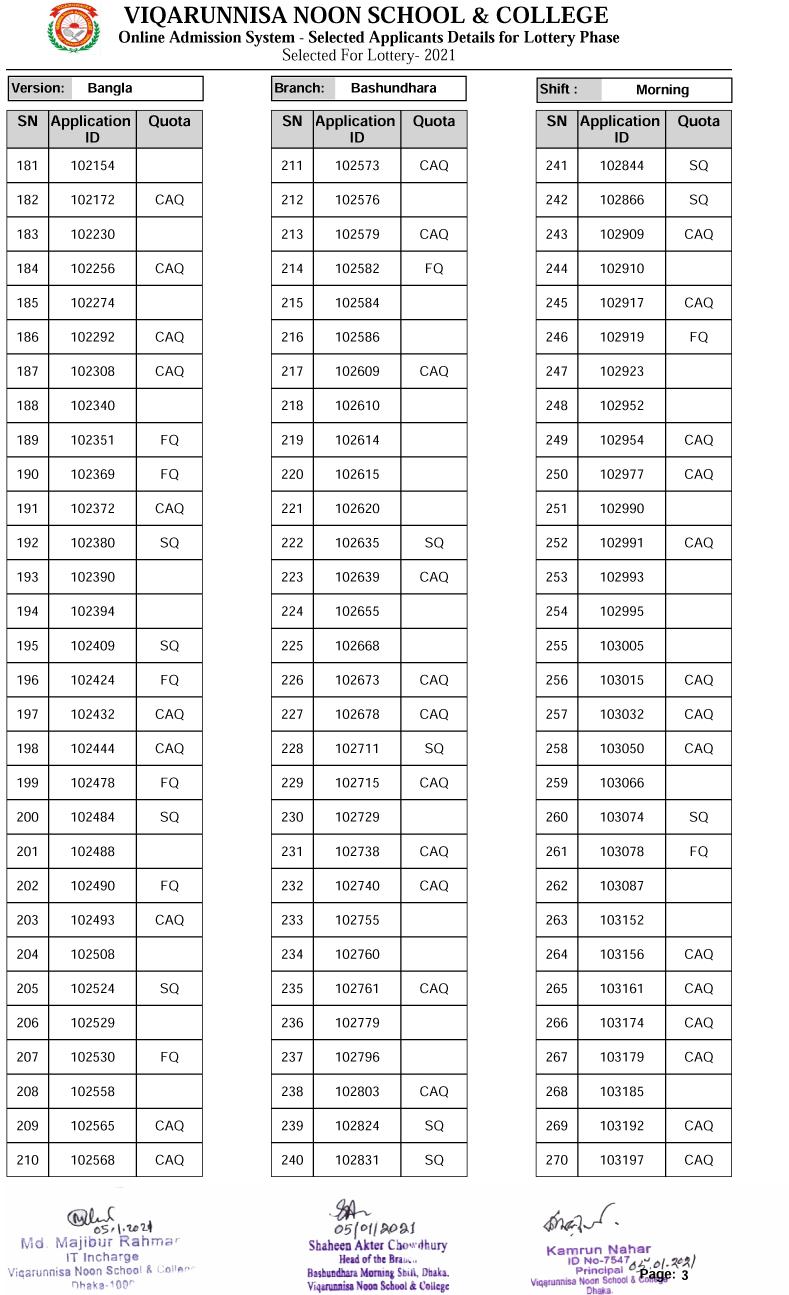 VNSC-Bashundhara-Branch-Lottery-Result-3