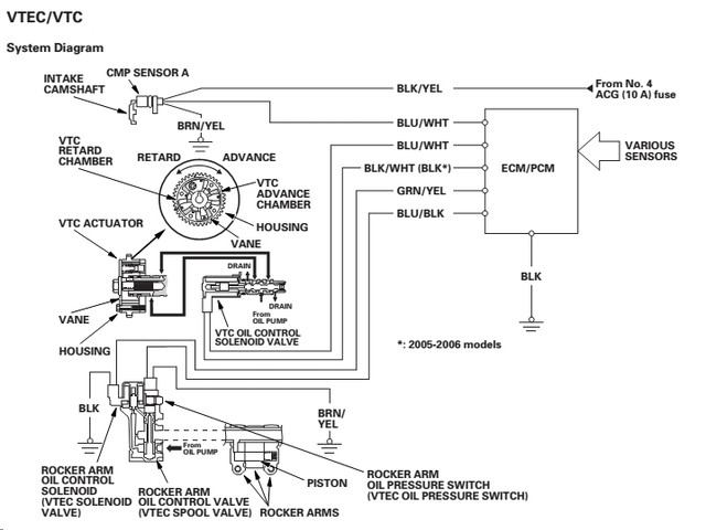 Wiring Diagram For Vtec