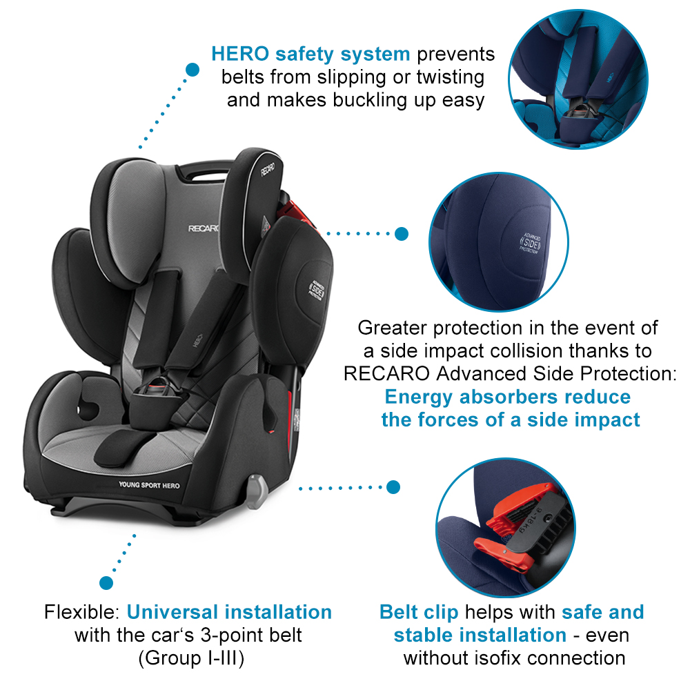 Recaro-YOUNG-SPORT-HERO-Product-Information-5