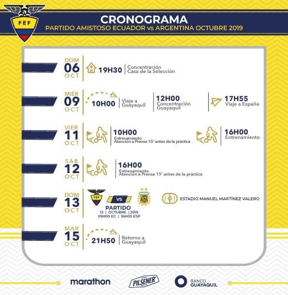 crono1